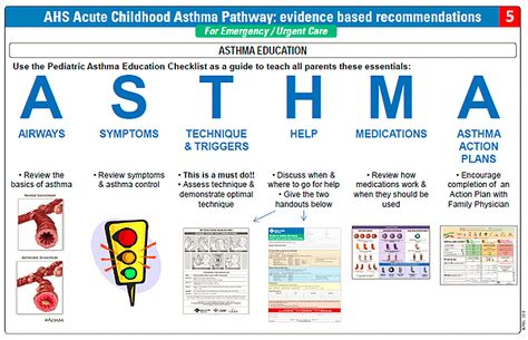 Asthma COPD Medications Chart u003eu003eu003e Details can be found by clicking - sample asthma action plan