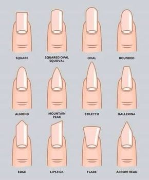 Most Trending Nails Shapes Forma De Uñas Acrilicas