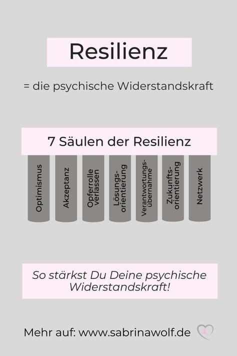 Resilienz - die psychische Widerstandskraft - Infografik