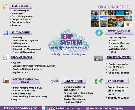 miniMAX Trading offers ERP Implementation to all industries with - note payables