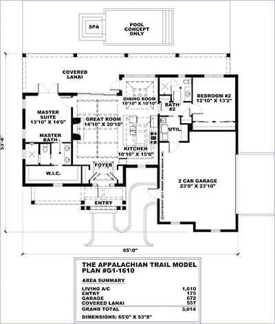 Super Residential Design Process Weber Design Group Naples Home Interior And Landscaping Palasignezvosmurscom