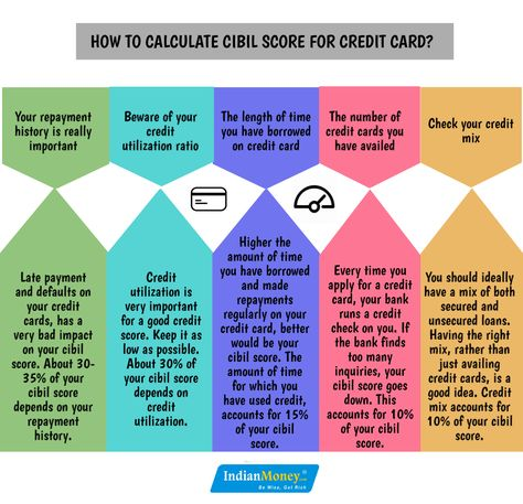 Debit vs Credit Card - Which Is Better For You Credit Card Debt