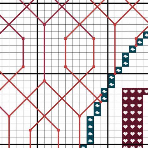 Counted Cross Stitch Kit: Drama Free Zone, Rainbow Blackwork Pattern, Funny Cross Stitch, Snarky Cross Stitch, DIY Craft for Adults