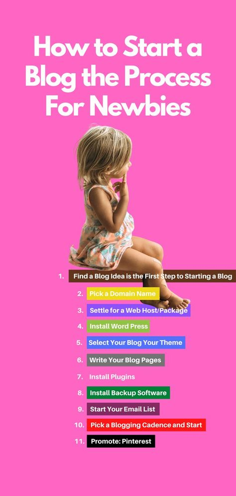 How to Start a Blog the Process For Newbies
