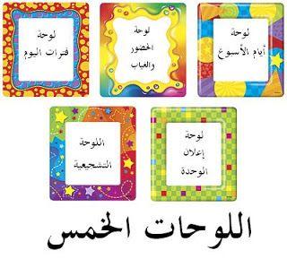 افكار لوحة ايام الاسبوع والغياب والطقس رياض اطفال Classroom Rules Kids Education Classroom