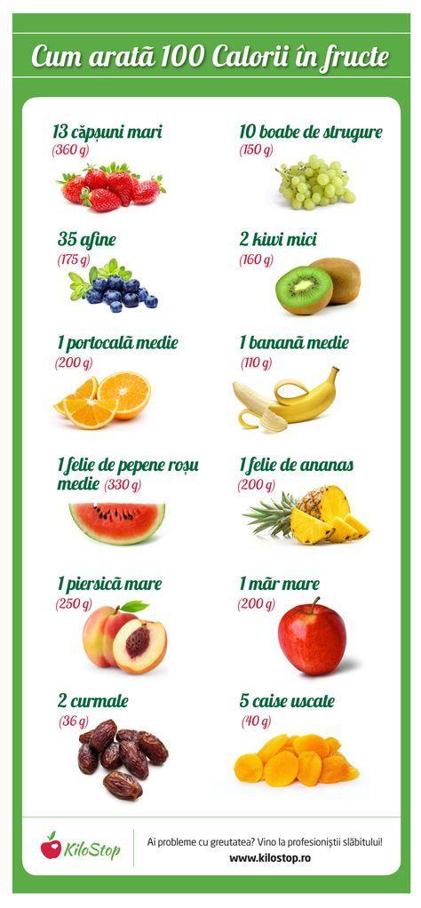 dieta slabit fructe ardeți grăsimea de burtă într o lună