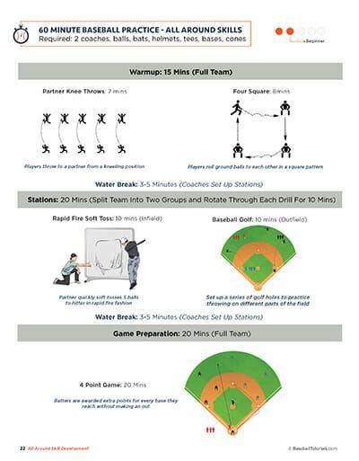 Top 50 Baseball Fielding Drills Infield Outfield Drills Baseball Tutorials How To Plan Baseball Hitting Drills Baseball