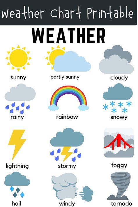 Weather Chart Preschool Printable
