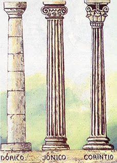 Arquitectura Griega Arquitectura Griega Antigua Arquitectura Griega Grecia Arquitectura