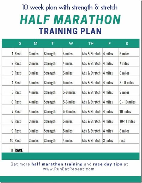 Half Marathon in 10 Weeks Training Plan and Race Packing List and Tips Run Eat Repeat is part of fitness - Half Marathon training plan Free 10 week half marathon schedule with running and stretch days Race day packing list and what to eat while training Marathon Training Plan Beginner, Running Training Plan, Race Training, Running Workouts, Running Tips, Half Marathon Training 20 Weeks, 10 Mile Training Plan, Couch To 10k Training, Half Marathon Running Plan