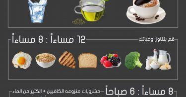 كيف تحقق عشرة الآف خطوة في اليوم خلود ابوزيد Egg Cup Cup