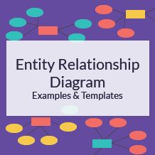 E r diagram of college admission system you can modify as per your an entity relationship diagram erd is a visual representation of different data using conventions that describe how these data are related to each other ccuart Choice Image