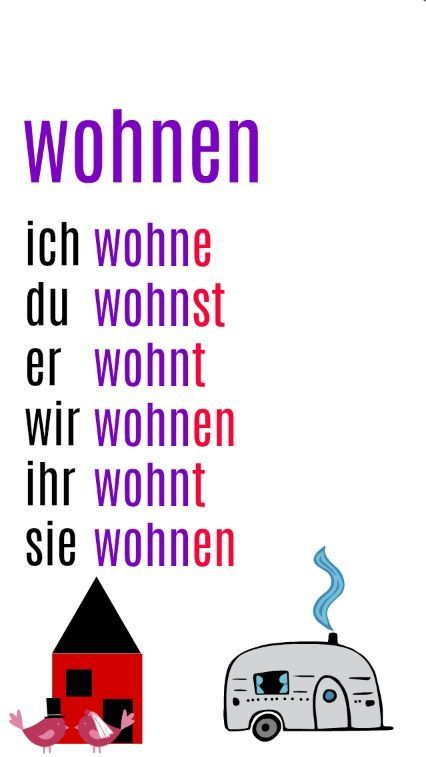 German verb kennenlernen