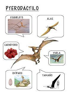 120 Ideas De Jurassic School Dinosaurios La Prehistoria Para Niños Actividades De Dinosaurios