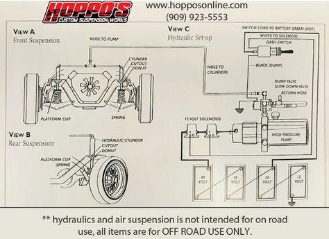Hydraulic Tech Hydraulic Cars Lowrider Hydraulics Hydraulic