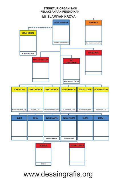 Desain Grafis Percetakan K13 - file.atirta13.com
