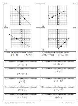 Slope Worksheet Or Assessment Find Slope Four Ways Graphing Linear Equations Worksheets Graphing Worksheets