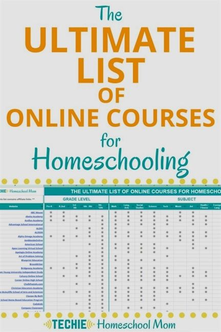 homeschooling math curriculum, #homeschooling 9th grade curriculum