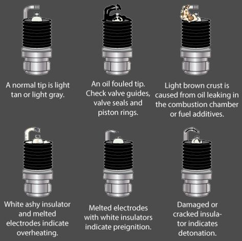 How To Read Spark Plugs Automotive Mechanic Automotive Repair Car Maintenance