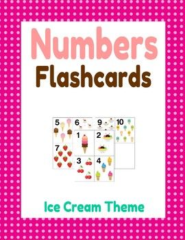 image regarding Printable Numbers 1 10 Flashcards named Figures Flashcards, Printable Math Sport, Relaxed E book