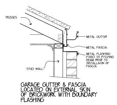 Image Result For Gutter To Boundary Wall Detail Boundary Walls House Extension Design Roof Detail