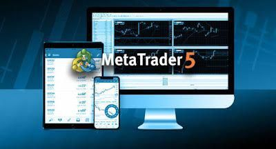 Trading Forex Forexlearntrade Bitcoin Chart Forex Trading