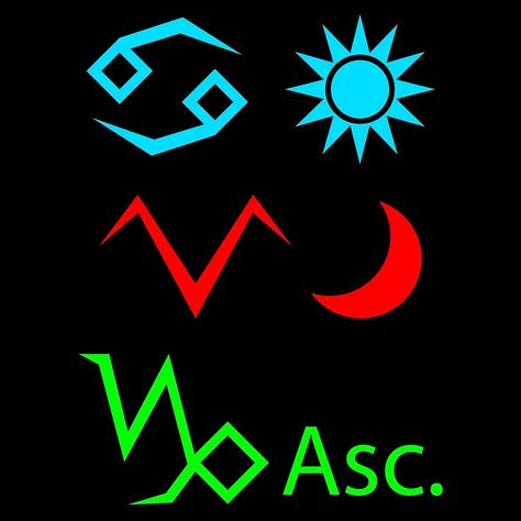 """Cancer Sun, Aries Moon, Capricorn Ascendant"" - #Cancer #Aries #Capricorn #CancerSun #AriesMoon #CapricornRising #CapricornAscendant #Sun #Moon #Rising #Ascendant #Astrology #Zodiac #ZodiacSigns #AstrologySigns #Crescent #CrescentMoon #Symbols #Glyphs #StarSigns"