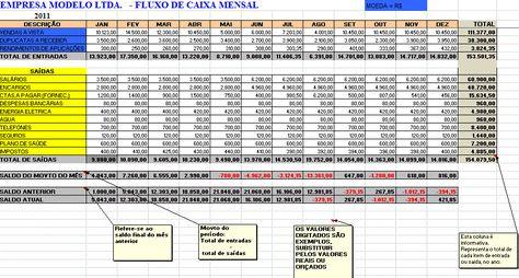 Planilhas Excel Gratuitas Fluxo De Caixa Planilhas Caixa