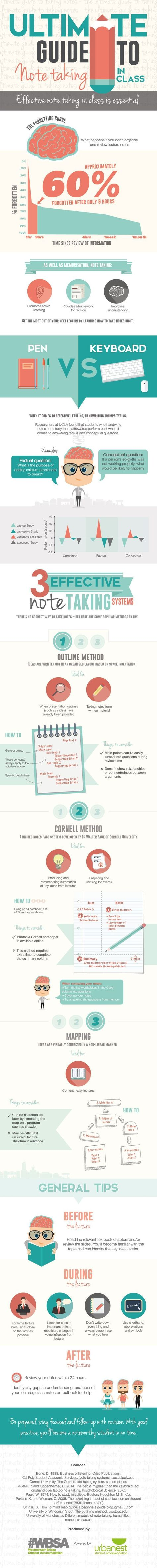 The Ultimate Guide To Note-Taking [Infographic]