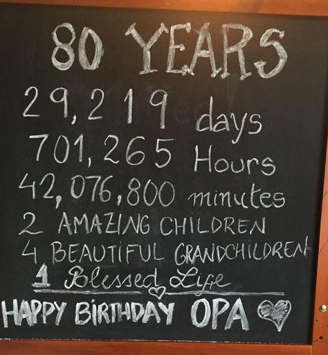 1000+ ideas about 80th Birthday Parties on Pinterest 80 Birthday ...