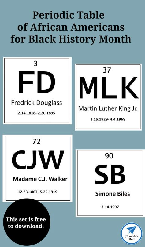 Periodic Table of African Americans for Black History Month