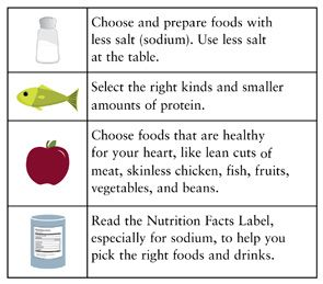 A Chart That Lists Diet Tips To Help Slow Down Ckd Kidney Disease Recipes Liver Detox Symptoms Chronic Kidney Disease