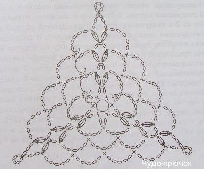Crochet Motif Diagrams