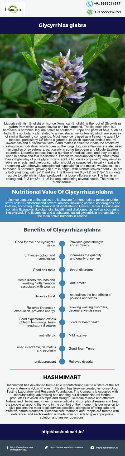 swelling Benefits of Glycyrrhiza Glabra...