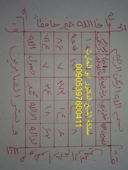 لمعرفة الطريقة في لفظ الحروف الروحاني ة اي الاستنطاق Black Magic Book Magic Book Quran Pdf