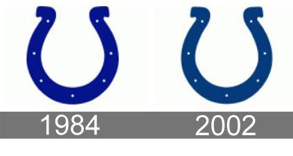 579d1dce Indianapolis Colts Logo history... | Football logos | Logos ...