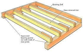 Resultado De Imagen Para Floor Joist Spacing Shed Building A House Fine Home Building Flooring