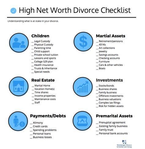 109 best Divorce and Separation images on Pinterest Divorce, Law - divorce agreement