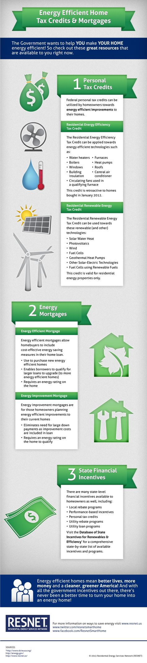 Homeowner Loans Energy - 15 best energy efficiency images on pinterest energy efficiency bill o brien and energy conservation