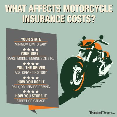 Here S What You Need To Know About Insuring Your Motorcycle