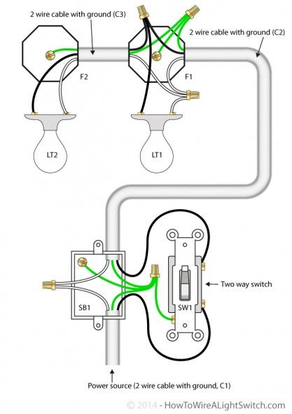 Pin On Wiring