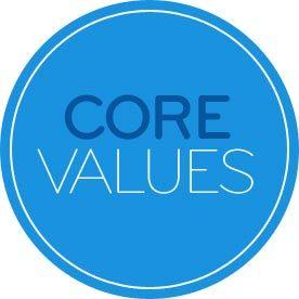 http://www.herbstevenson.com/articles/core-values-assessment.php  Core Values assessment