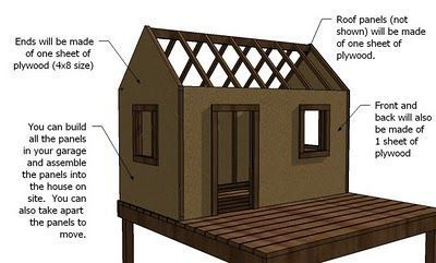 Ana White | Build a Playhouse Gable End Walls | Free and ... on build a garage plans, build a house floor plan, build a cabin, build a free map,