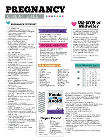 graphic about Printable Pregnancy Checklist named Pin upon Being pregnant Little one