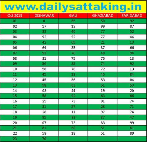 Satta king result