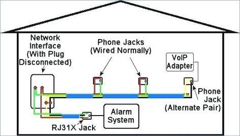 comcast security wiring diagram rj31x wiring comcast auto wiring diagrams  rj31x wiring comcast auto wiring diagrams