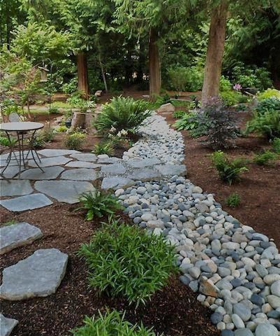 Check Out This Essential Photo And Browse Through The Here And Now Information And Facts On Hillside Outdoor Gardens Landscaping With Rocks Lawn And Landscape