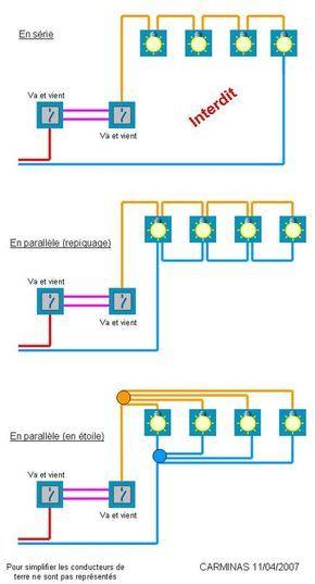 Schemas Electriques Pour Montages De Luminaires Schema Electrique Schema Electrique Maison Cablage Electrique