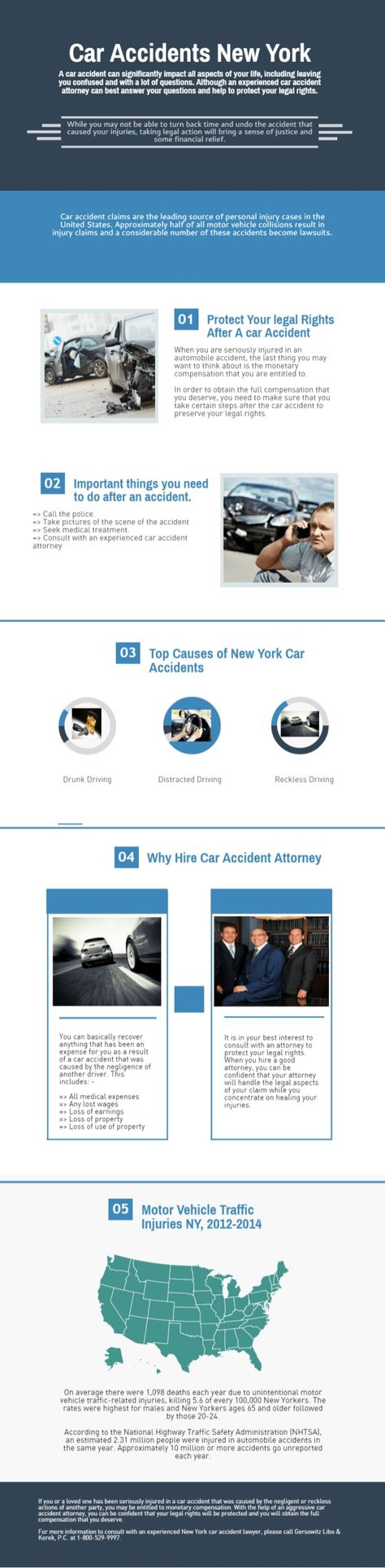 Car Accident Attorney NY - Protect Your Legal Rights