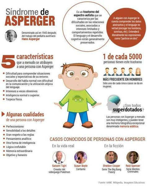 El Autismo Infografia Infographic Health